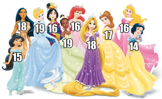 age-of-disney-princesses